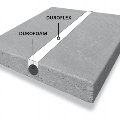 DUROFOAM – background filling profile